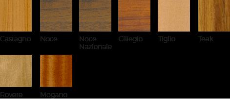 colori_materiali